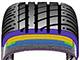 Viete, z akých častí sa skladá pneumatika?