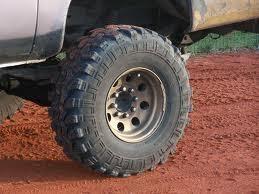 Vyberte si off-road pneumatiky, s ktorými zdoláte každý terén