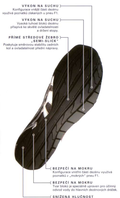 Pneumatiky Bridgestone
