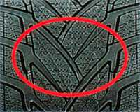 Pneumatiky Dunlop